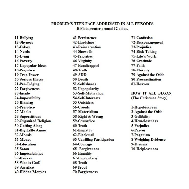 Ethics chart-B plots